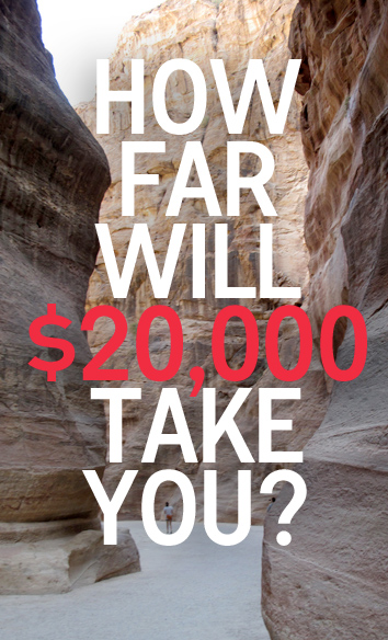 How far will $20,000 take you?