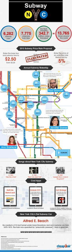 NYC Subway infographic